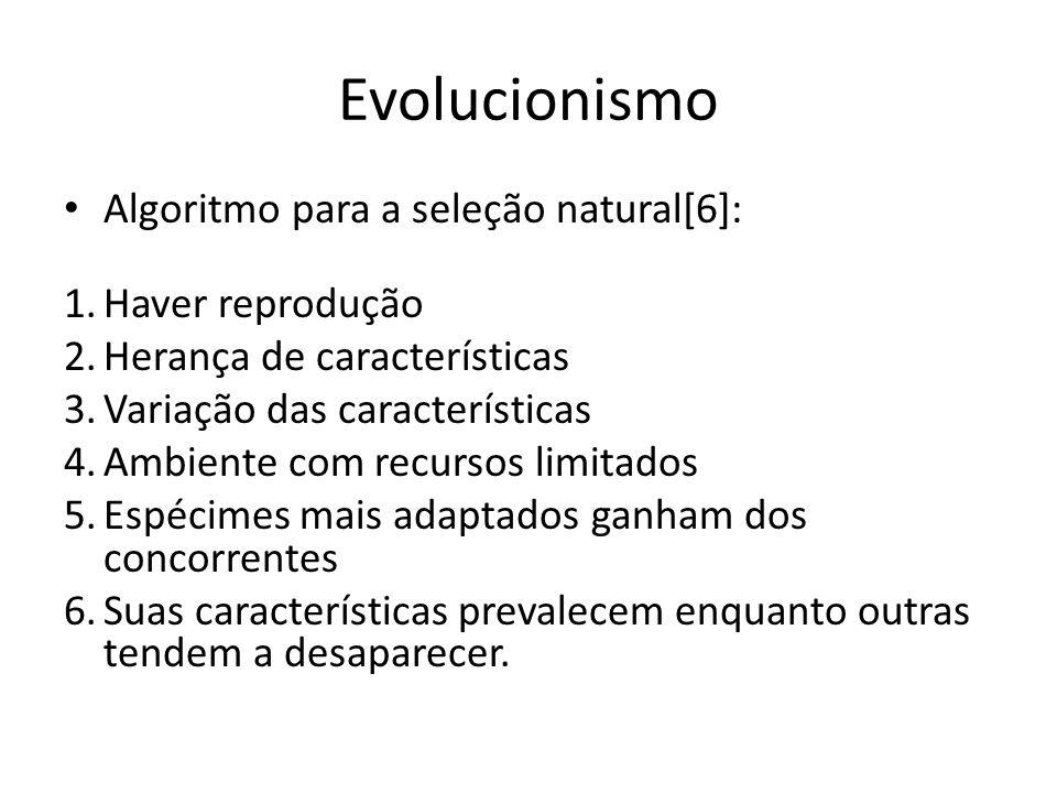 Evolucionismo Algoritmo para a seleção natural[6]: Haver reprodução